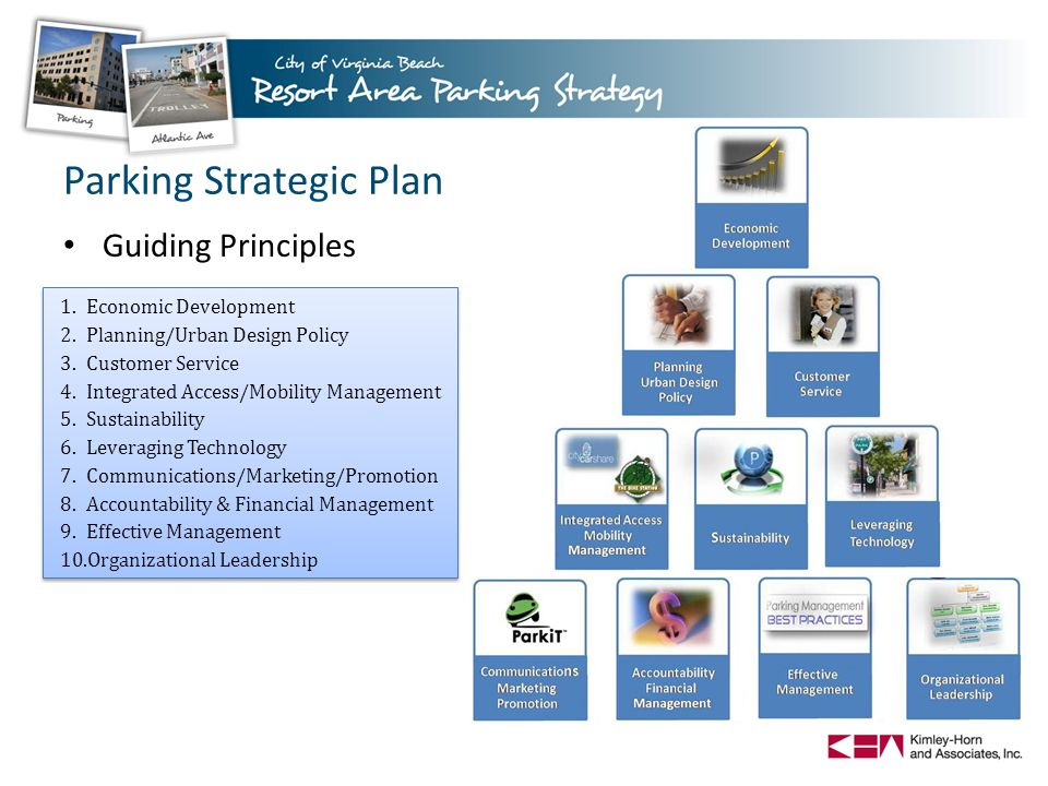 Parking Strategic Plan Guiding Principles 1.Economic Development 2.Planning/Urban Design Policy 3.Customer Service 4.Integrated Access/Mobility Management 5.Sustainability 6.Leveraging Technology 7.Communications/Marketing/Promotion 8.Accountability & Financial Management 9.Effective Management 10.Organizational Leadership 1.Economic Development 2.Planning/Urban Design Policy 3.Customer Service 4.Integrated Access/Mobility Management 5.Sustainability 6.Leveraging Technology 7.Communications/Marketing/Promotion 8.Accountability & Financial Management 9.Effective Management 10.Organizational Leadership