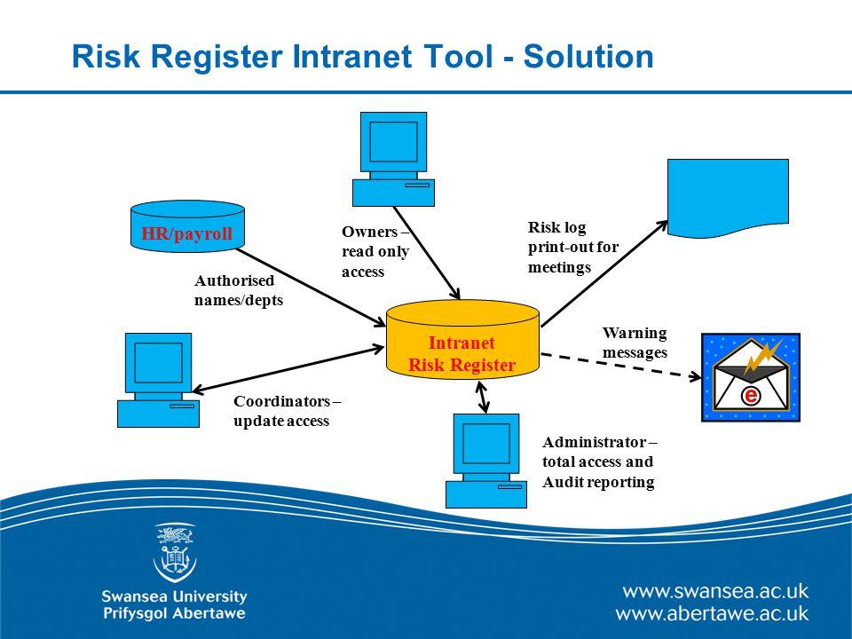 Risk Register Intranet Tool - Solution Intranet Risk Register Authorised names/depts Coordinators – update access HR/payroll Warning messages Risk log