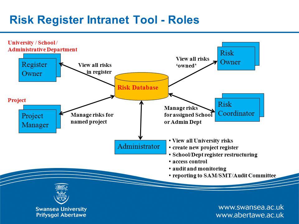 Risk Register Intranet Tool - Roles Risk Database Risk Owner Risk Coordinator Administrator Register Owner Project Manager View all risks in register