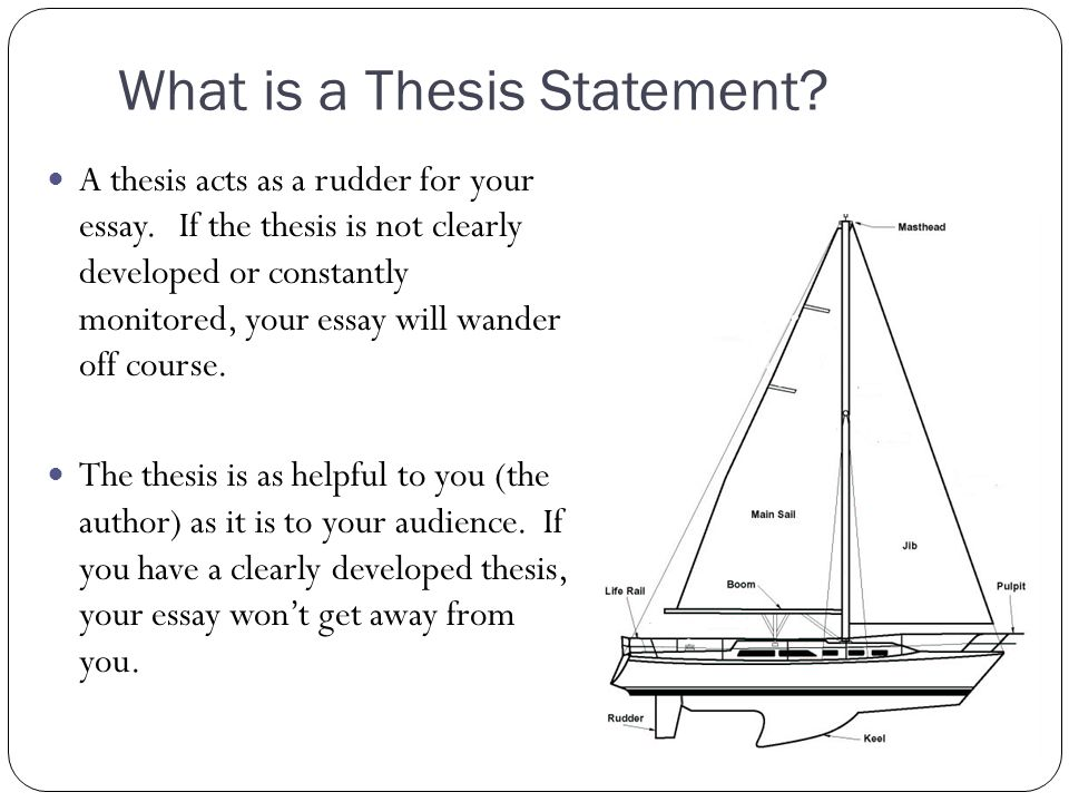 What is a Thesis Statement.A thesis acts as a rudder for your essay.