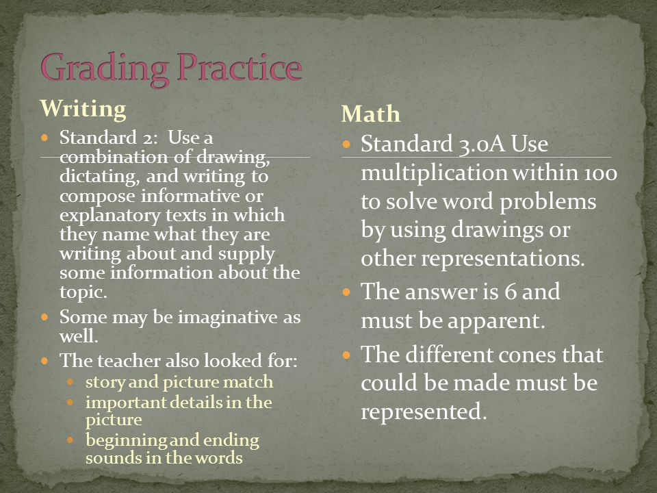 Writing Standard 2: Use a combination of drawing, dictating, and writing to compose informative or explanatory texts in which they name what they are