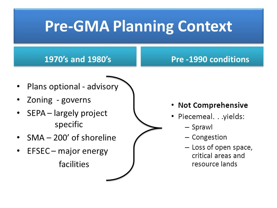 Pre-GMA Planning Context 1970's and 1980's Plans optional - advisory Zoning - governs SEPA – largely project specific SMA – 200' of shoreline EFSEC – major energy facilities Pre -1990 conditions Not Comprehensive Piecemeal...yields: – Sprawl – Congestion – Loss of open space, critical areas and resource lands