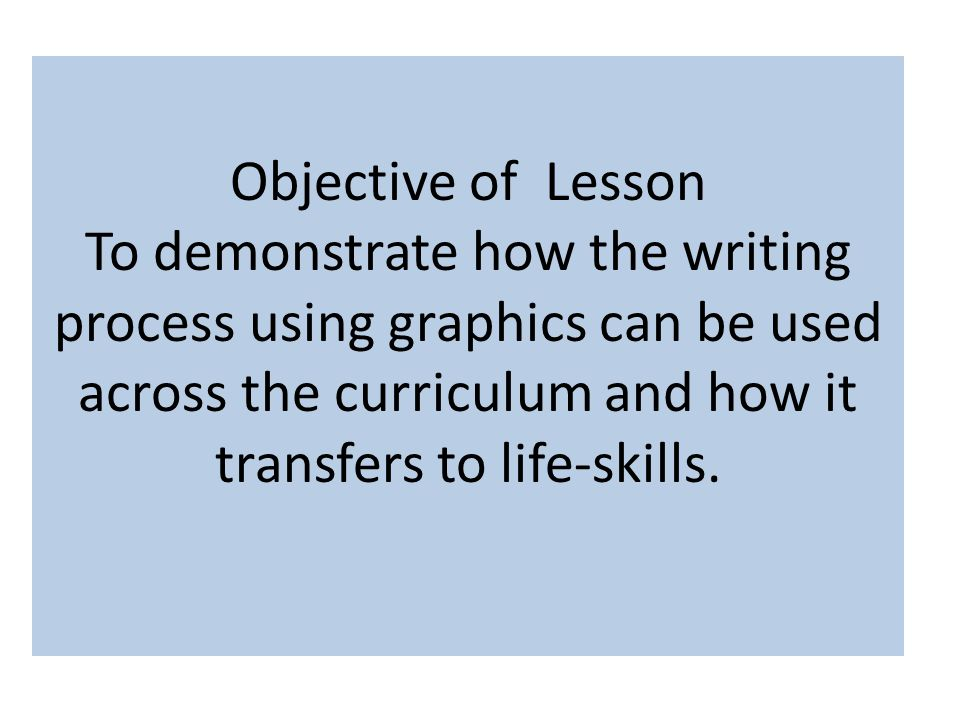 Objective of Lesson To demonstrate how the writing process using graphics can be used across the curriculum and how it transfers to life-skills.