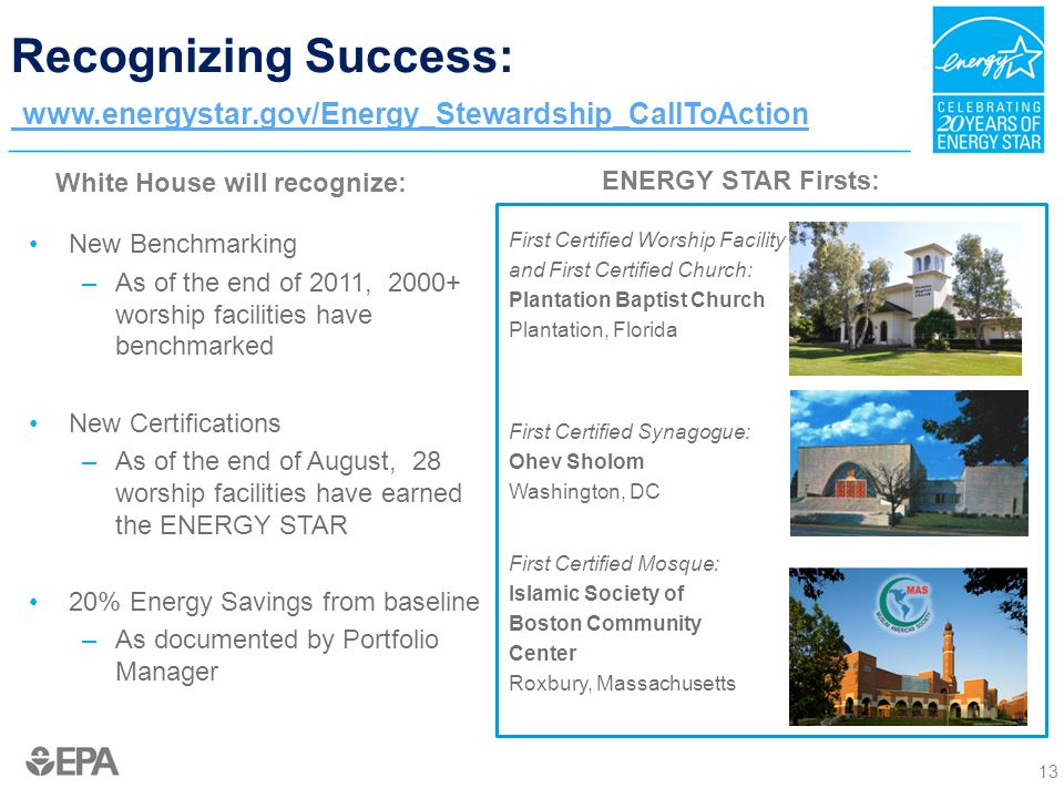 Recognizing Success: www.energystar.gov/Energy_Stewardship_CallToAction www.energystar.gov/Energy_Stewardship_CallToAction First Certified Worship Facility and First Certified Church: Plantation Baptist Church Plantation, Florida First Certified Synagogue: Ohev Sholom Washington, DC First Certified Mosque: Islamic Society of Boston Community Center Roxbury, Massachusetts New Benchmarking –As of the end of 2011, 2000+ worship facilities have benchmarked New Certifications –As of the end of August, 28 worship facilities have earned the ENERGY STAR 20% Energy Savings from baseline –As documented by Portfolio Manager ENERGY STAR Firsts: 13 White House will recognize:
