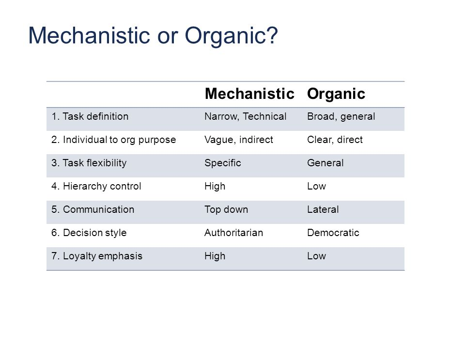 Mechanistic or Organic. MechanisticOrganic 1. Task definitionNarrow, TechnicalBroad, general 2.