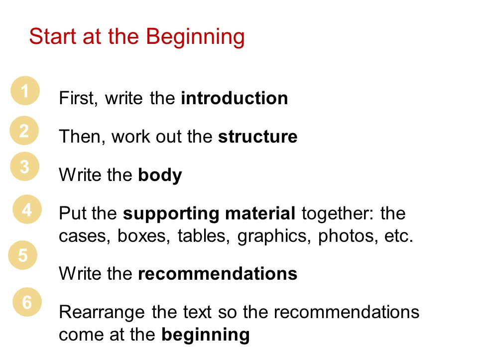 Start at the Beginning First, write the introduction Then, work out the structure Write the body Put the supporting material together: the cases, boxes, tables, graphics, photos, etc.