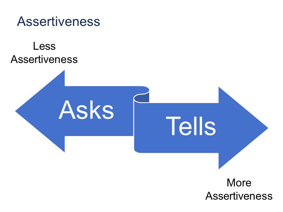 Assertiveness Asks Tells Less Assertiveness More Assertiveness