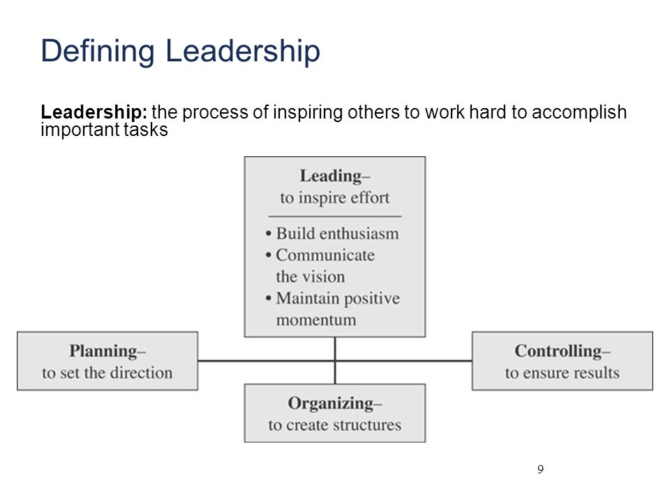 Defining Leadership Leadership: the process of inspiring others to work hard to accomplish important tasks 9