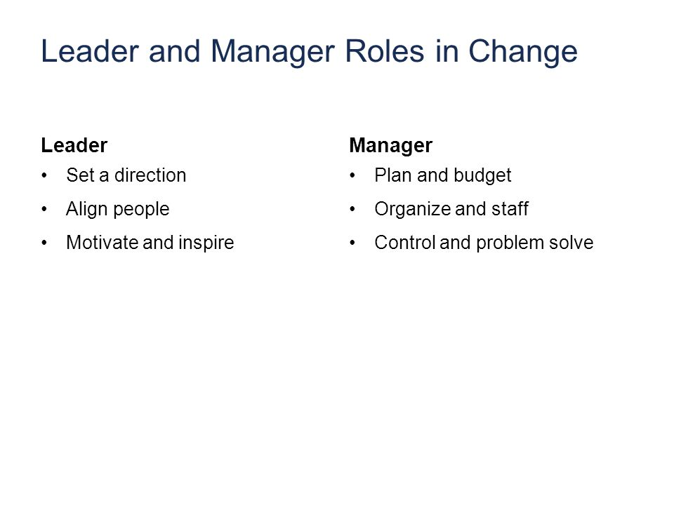 Leader and Manager Roles in Change Leader Set a direction Align people Motivate and inspire Manager Plan and budget Organize and staff Control and problem solve