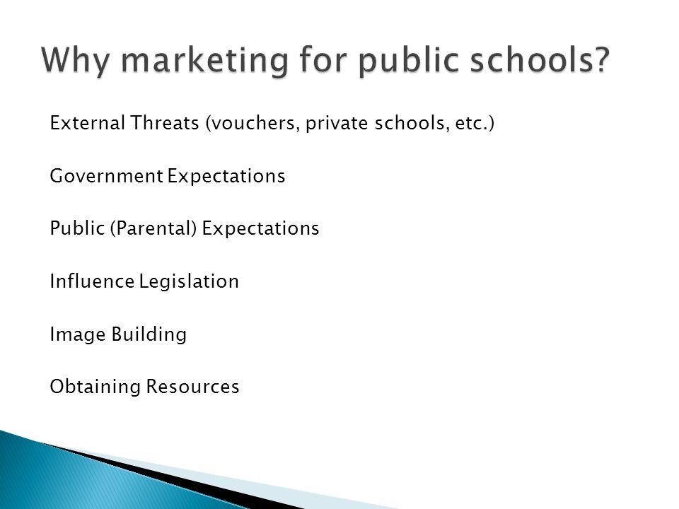 External Threats (vouchers, private schools, etc.) Government Expectations Public (Parental) Expectations Influence Legislation Image Building Obtaining Resources