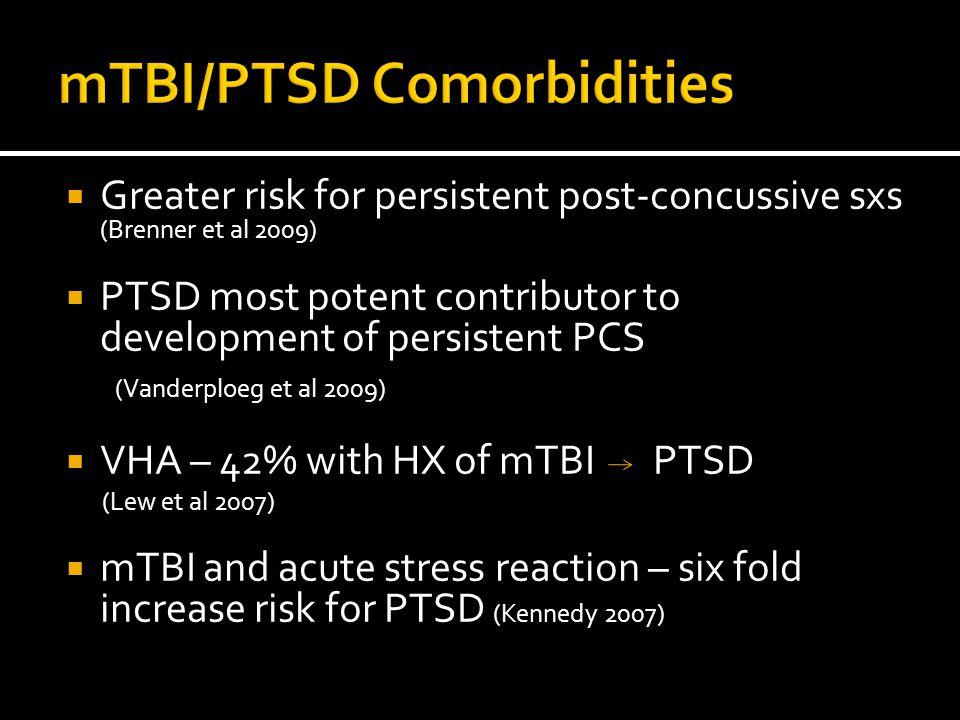  Greater risk for persistent post-concussive sxs (Brenner et al 2009)  PTSD most potent contributor to development of persistent PCS (Vanderploeg et