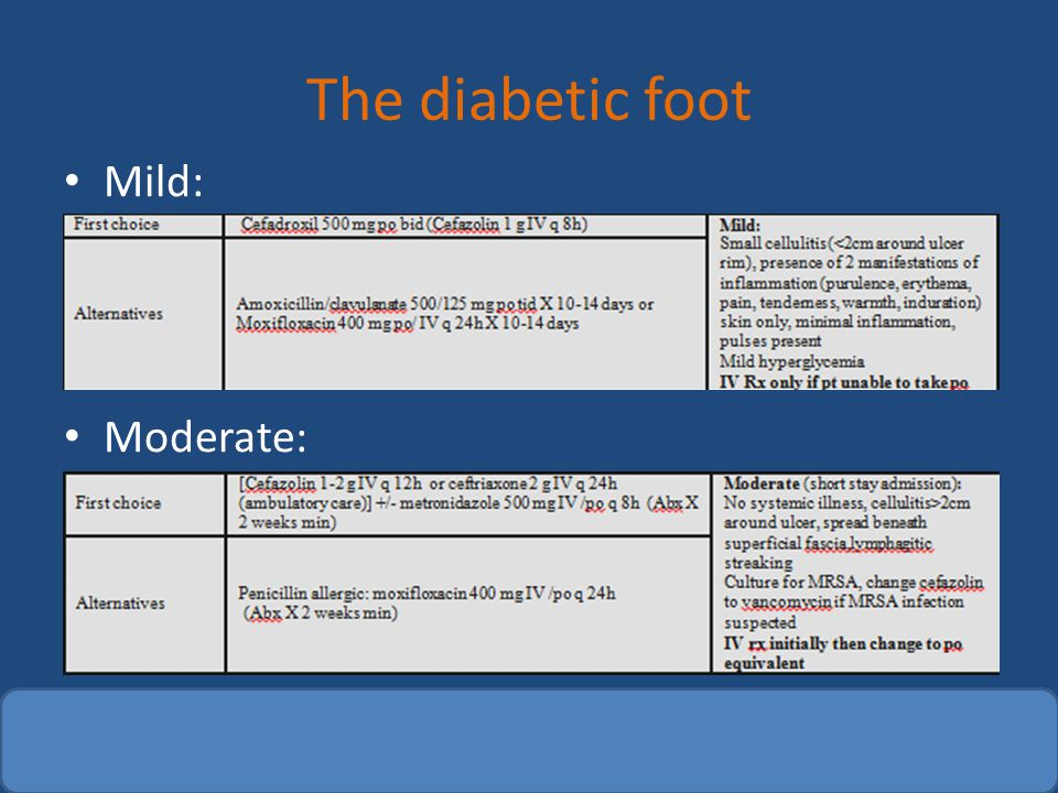 The diabetic foot Mild: Moderate: