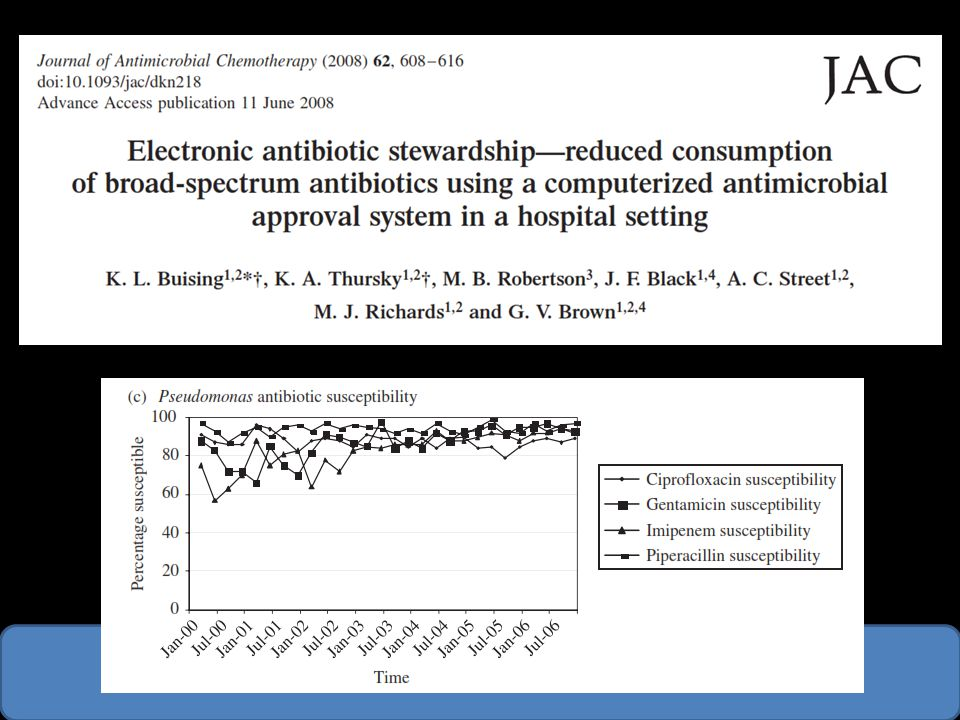 Frequent use of potentially unnecessary diagnostic studies, broad-spectrum antibiotic therapy, and prolonged treatment courses in these patients suggest targets for antimicrobial stewardship programs.
