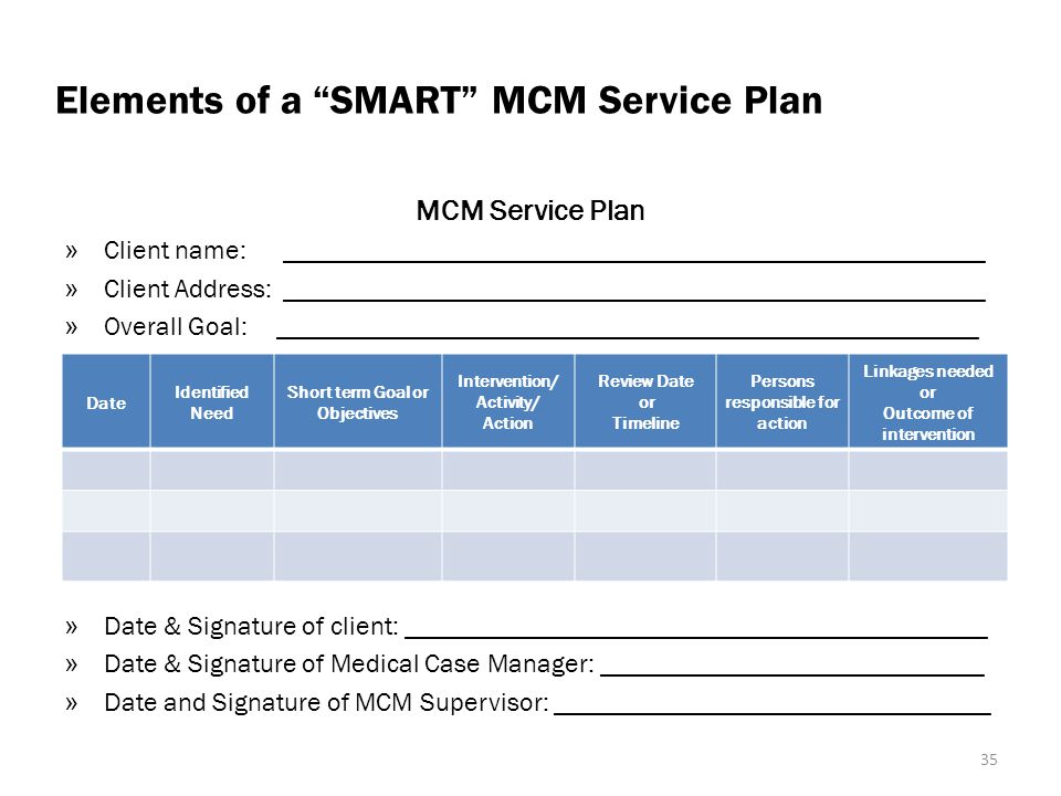 Elements of a SMART MCM Service Plan MCM Service Plan » Client name: _____________________________________________________ » Client Address: _____________________________________________________ » Overall Goal:_____________________________________________________ » Date & Signature of client: ____________________________________________ » Date & Signature of Medical Case Manager: _____________________________ » Date and Signature of MCM Supervisor: _________________________________ Date Identified Need Short term Goal or Objectives Intervention/ Activity/ Action Review Date or Timeline Persons responsible for action Linkages needed or Outcome of intervention 35