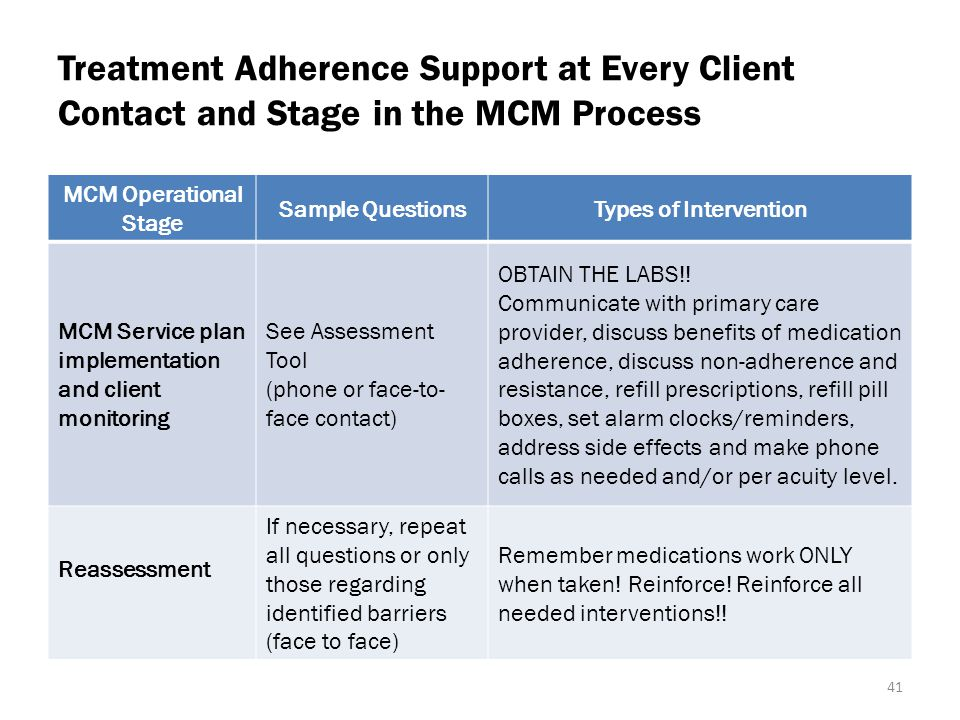 Treatment Adherence Support at Every Client Contact and Stage in the MCM Process MCM Operational Stage Sample QuestionsTypes of Intervention MCM Service plan implementation and client monitoring See Assessment Tool (phone or face-to- face contact) OBTAIN THE LABS!.