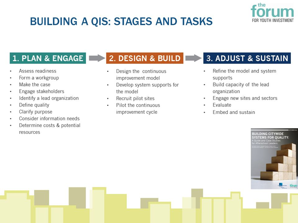 BUILDING A QIS: STAGES AND TASKS