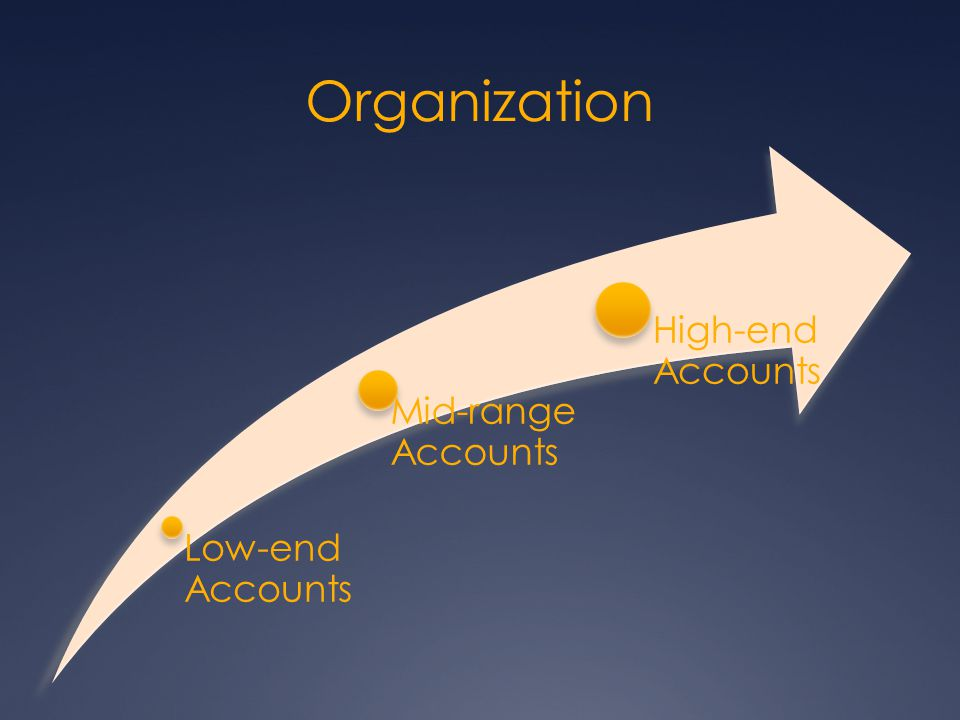 Organization Low-end Accounts Mid-range Accounts High-end Accounts