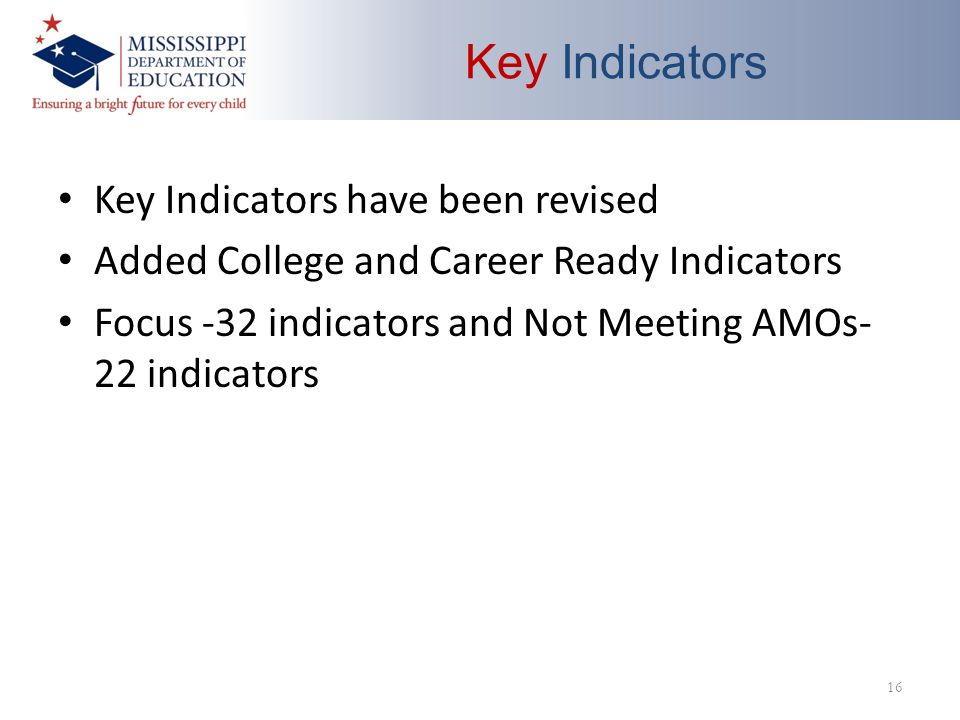 Key Indicators 16 Key Indicators have been revised Added College and Career Ready Indicators Focus -32 indicators and Not Meeting AMOs- 22 indicators