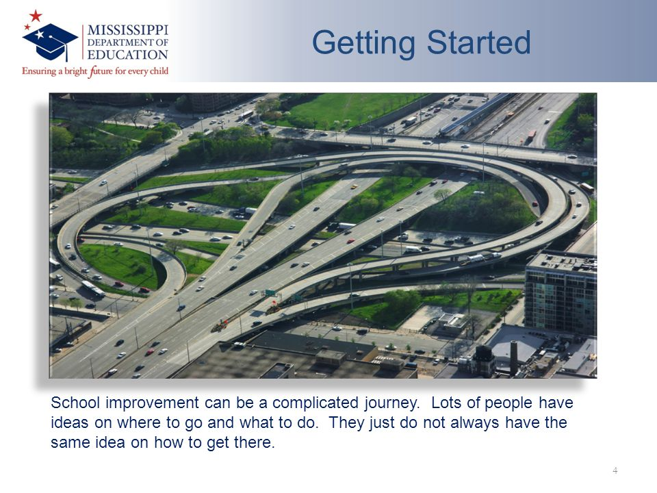 Getting Started 4 School improvement can be a complicated journey.