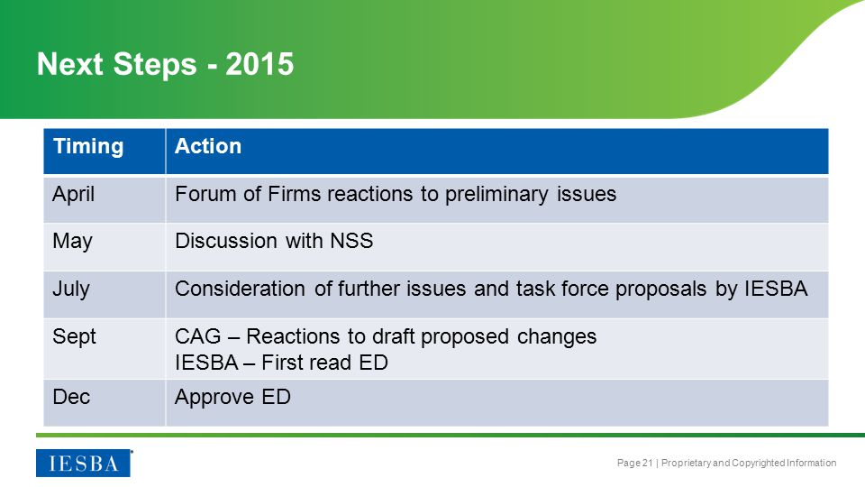 Page 21 | Proprietary and Copyrighted Information Next Steps - 2015 TimingAction AprilForum of Firms reactions to preliminary issues MayDiscussion wit