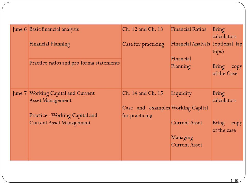 1-10 June 6 Basic financial analysis Financial Planning Ch. 12 and Ch. 13 Case for practicing Financial Ratios Financial Analysis Financial Planning B