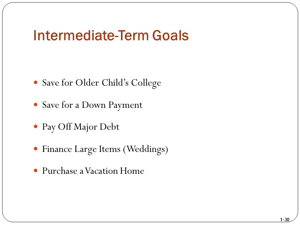 1-30 Intermediate-Term Goals Save for Older Child's College Save for a Down Payment Pay Off Major Debt Finance Large Items (Weddings) Purchase a Vacat