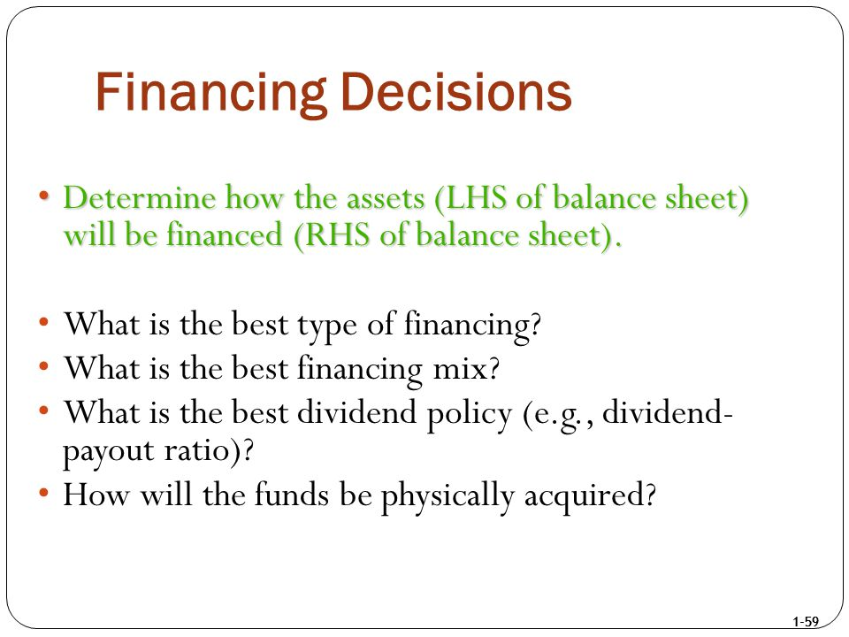 1-59 Financing Decisions Determine how the assets (LHS of balance sheet) will be financed (RHS of balance sheet).Determine how the assets (LHS of bala
