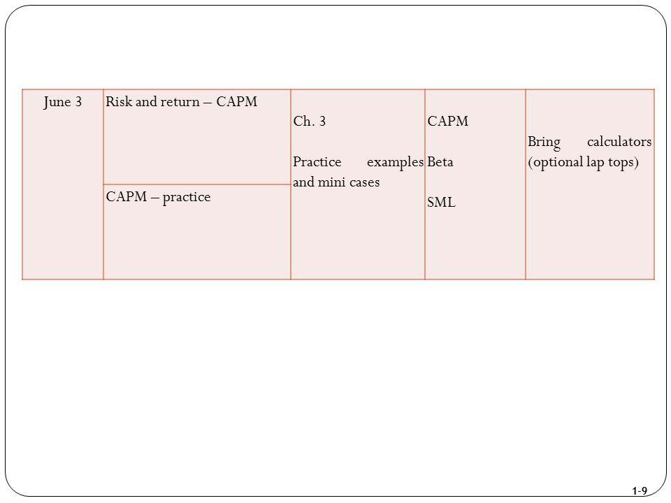 1-9 June 3Risk and return – CAPM Ch. 3 Practice examples and mini cases CAPM Beta SML Bring calculators (optional lap tops) CAPM – practice