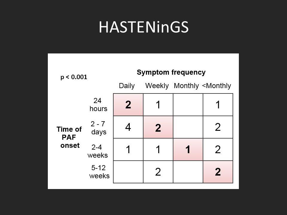 HASTENinGS p < 0.001