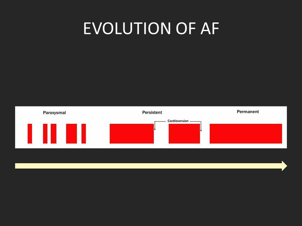 EVOLUTION OF AF