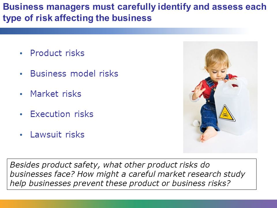 Business managers must carefully identify and assess each type of risk affecting the business Product risks Business model risks Market risks Execution risks Lawsuit risks Besides product safety, what other product risks do businesses face.