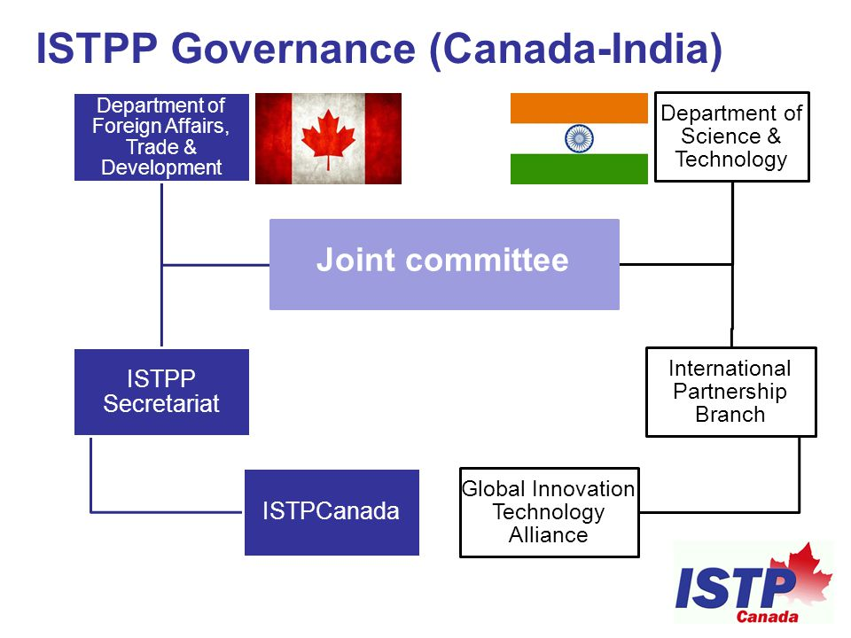 ISTPP Governance (Canada-India) Joint committee
