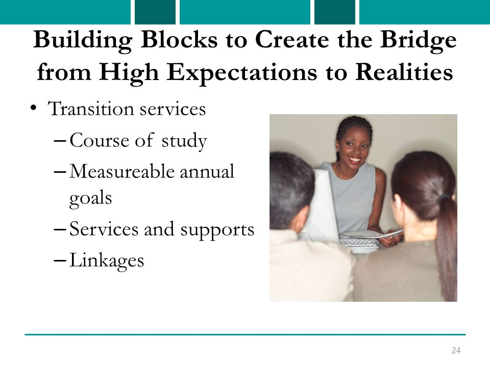 Building Blocks to Create the Bridge from High Expectations to Realities Transition services – Course of study – Measureable annual goals – Services and supports – Linkages 24