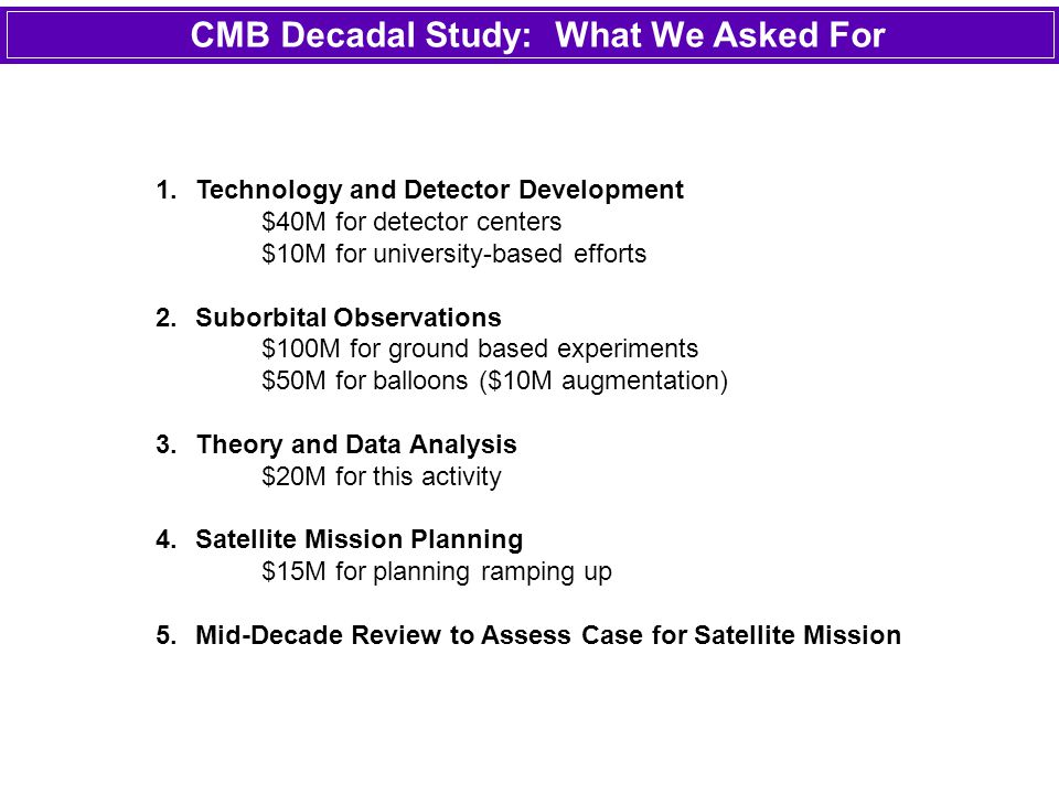CMB Decadal Study: What We Asked For 1.Technology and Detector Development $40M for detector centers $10M for university-based efforts 2.Suborbital Observations $100M for ground based experiments $50M for balloons ($10M augmentation) 3.Theory and Data Analysis $20M for this activity 4.Satellite Mission Planning $15M for planning ramping up 5.Mid-Decade Review to Assess Case for Satellite Mission