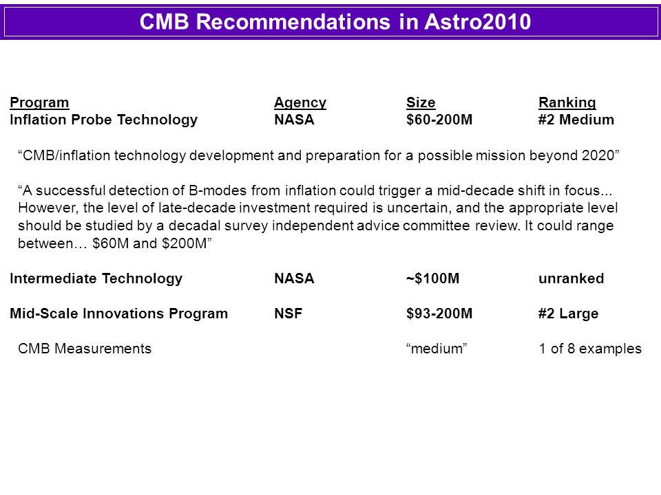 "CMB Recommendations in Astro2010 ProgramAgencySizeRanking Inflation Probe TechnologyNASA$60-200M#2 Medium ""CMB/inflation technology development and pr"