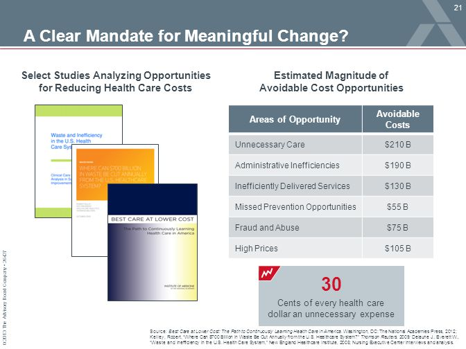 © 2013 The Advisory Board Company 26427 A Clear Mandate for Meaningful Change? Source: Best Care at Lower Cost: The Path to Continuously Learning Heal