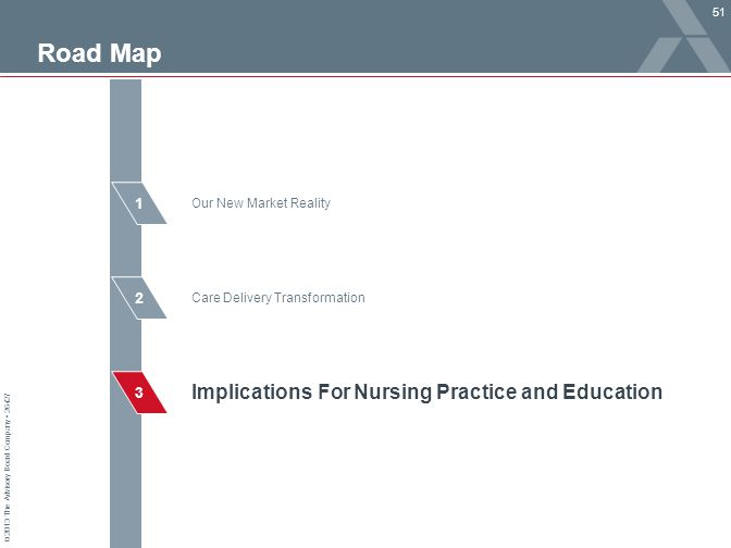 © 2013 The Advisory Board Company 26427 2 3 1 Road Map Implications For Nursing Practice and Education Care Delivery Transformation Our New Market Rea