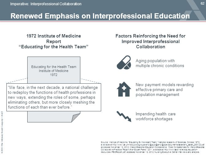 "© 2013 The Advisory Board Company 26427 Renewed Emphasis on Interprofessional Education Source: Institute of Medicine, ""Educating for the Health Team,"