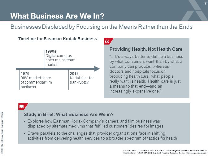 © 2013 The Advisory Board Company 26427 What Business Are We In? Businesses Displaced by Focusing on the Means Rather than the Ends Study in Brief: Wh