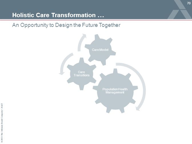© 2013 The Advisory Board Company 26427 Holistic Care Transformation … An Opportunity to Design the Future Together Population Health Management Care