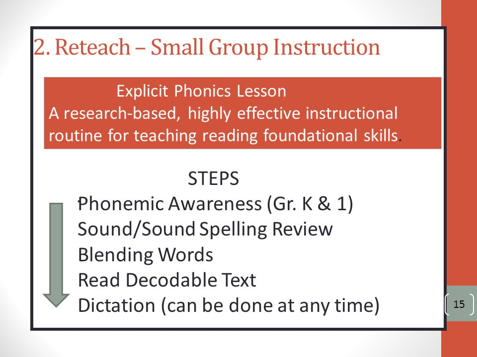 2. Reteach – Small Group Instruction.