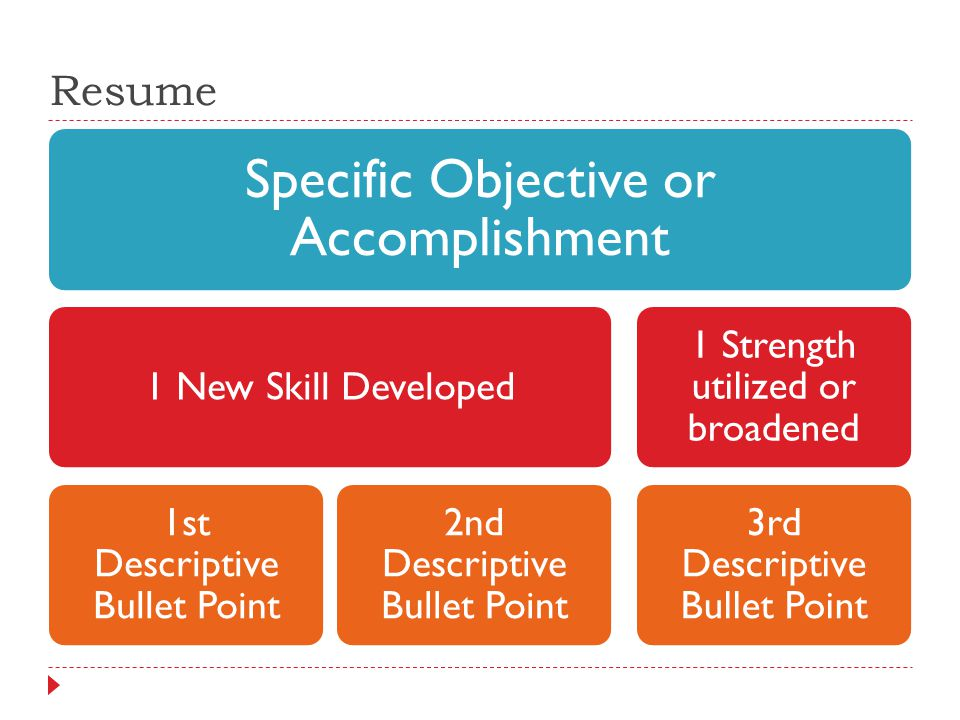 Resume Specific Objective or Accomplishment 1 New Skill Developed 1st Descriptive Bullet Point 2nd Descriptive Bullet Point 1 Strength utilized or broadened 3rd Descriptive Bullet Point