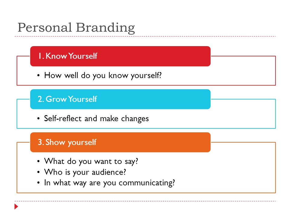 Personal Branding How well do you know yourself. 1.