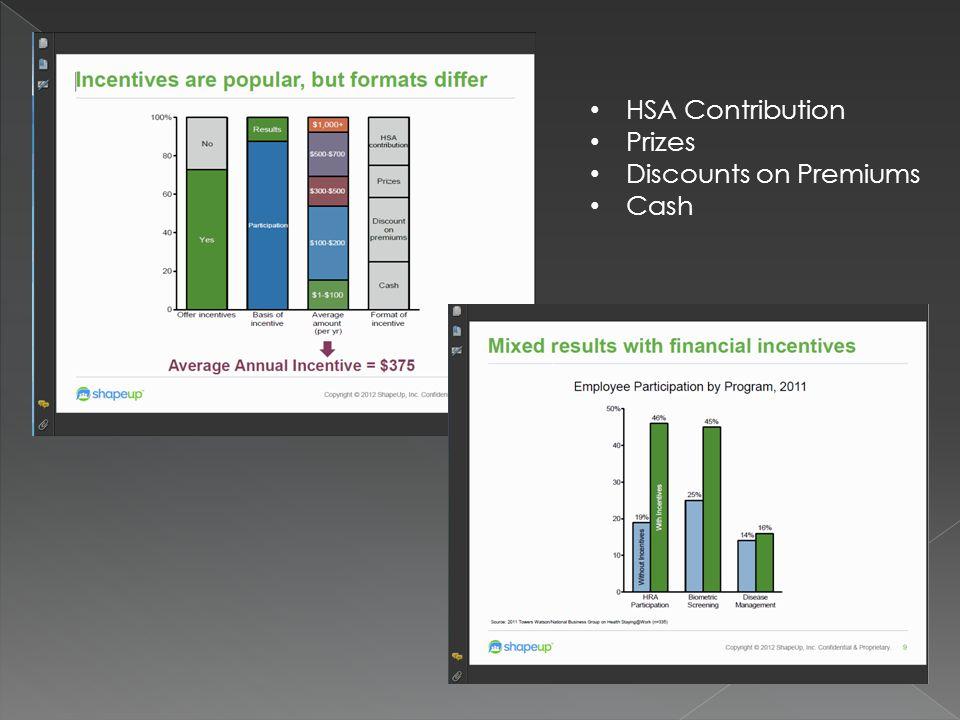 HSA Contribution Prizes Discounts on Premiums Cash