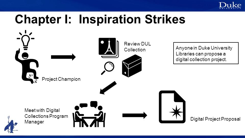 Chapter I: Inspiration Strikes Digital Project Proposal Project Champion Review DUL Collection Anyone in Duke University Libraries can propose a digit