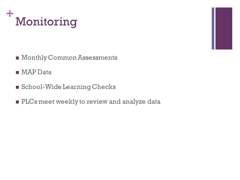 + Monitoring Monthly Common Assessments MAP Data School-Wide Learning Checks PLCs meet weekly to review and analyze data