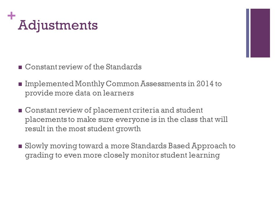 + Adjustments Constant review of the Standards Implemented Monthly Common Assessments in 2014 to provide more data on learners Constant review of plac