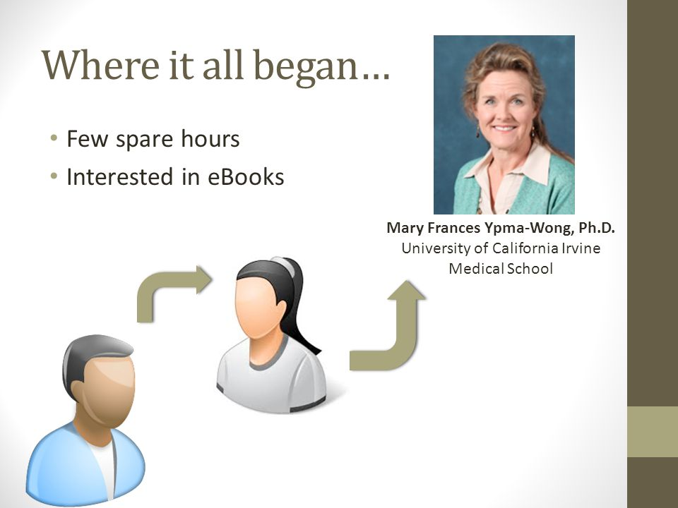 Where it all began… Few spare hours Interested in eBooks Mary Frances Ypma-Wong, Ph.D.