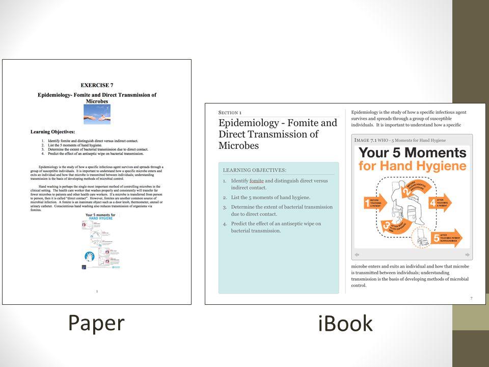 Paper iBook