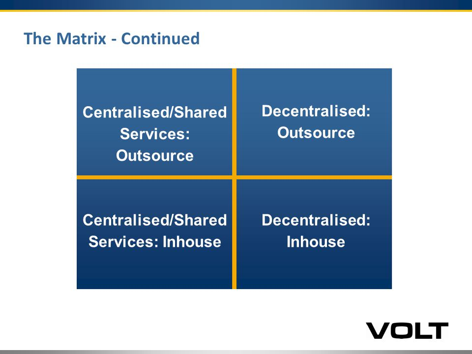 The Matrix - Continued Centralised/Shared Services: Outsource Decentralised: Outsource Centralised/Shared Services: Inhouse Decentralised: Inhouse